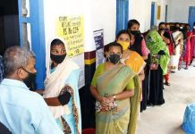 Third phase of local body election 2020